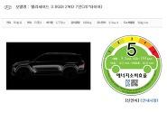 현대차 대형 SUV 팰리세이드, 연비·제원 공개